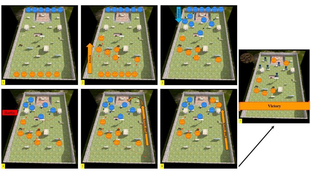 استراتژی پیروزی در بازی پینت بال